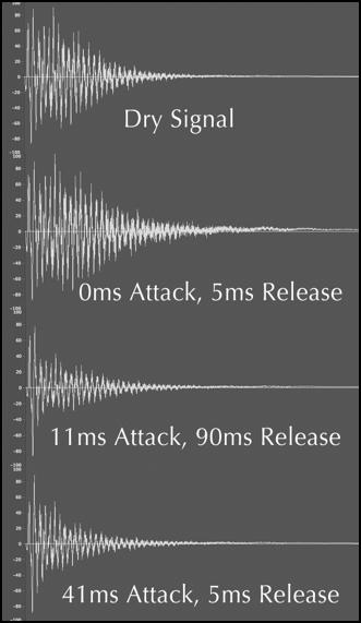 attack& Release