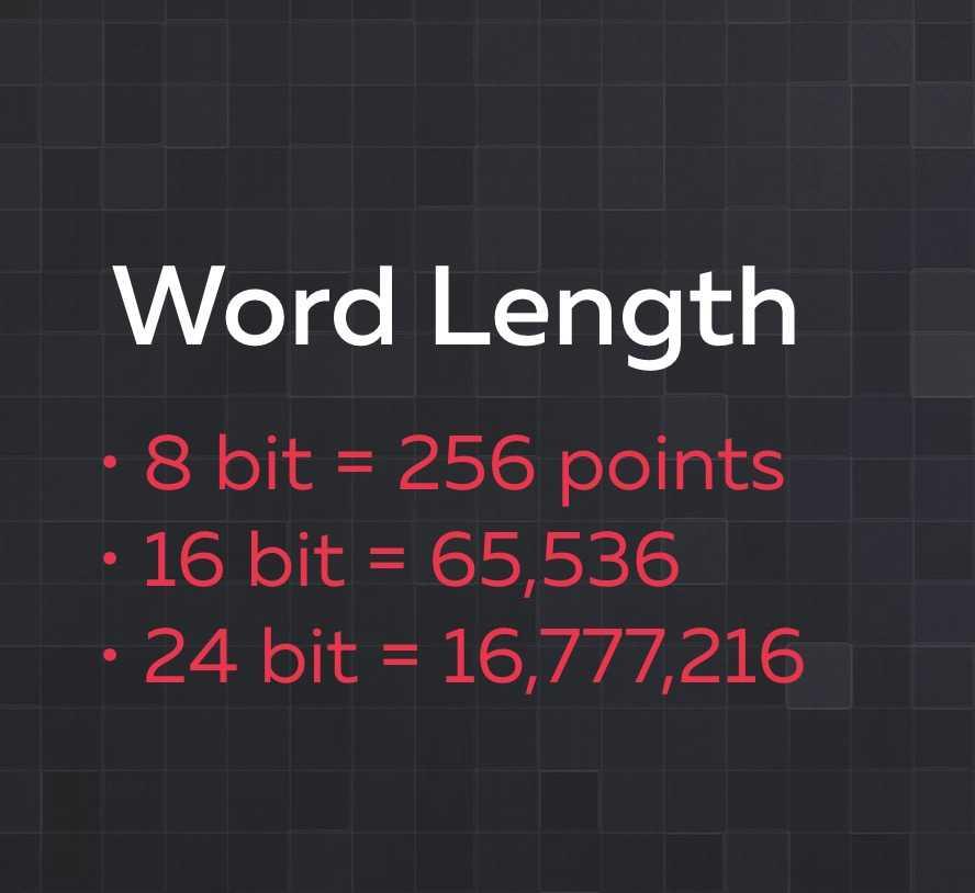 word length