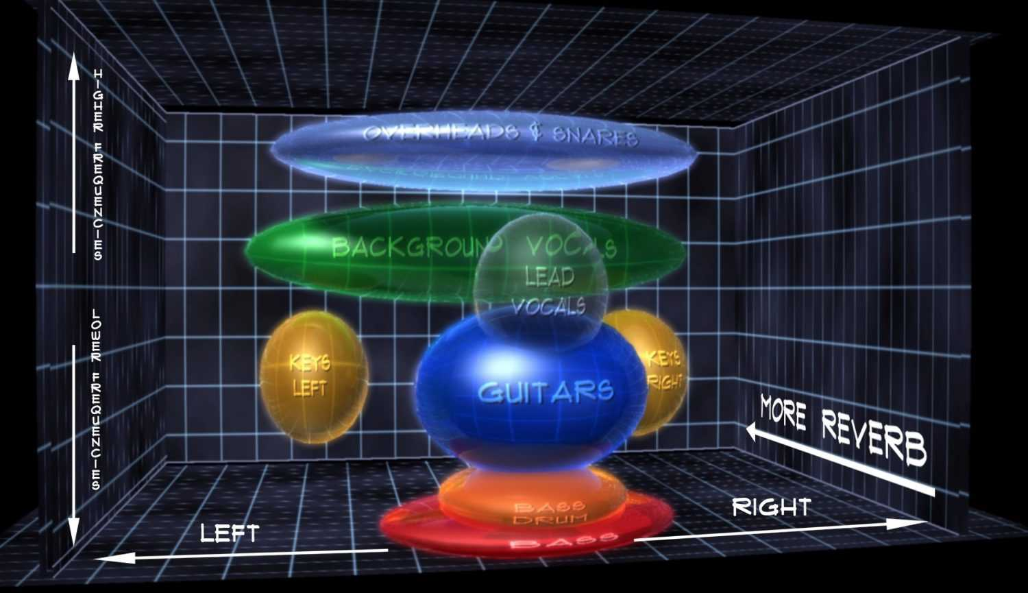 The Early Grades Are Key To Equalizing >> How To Get Killer Sound Using Nle Eq In Your Timeline Cinema Sound